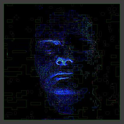 Selbst-Portrait bei Nacht #2 (Tron-Art)