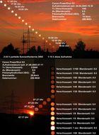 Sonnenauf- Untergang