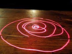 Spielerei mit Laserpointer