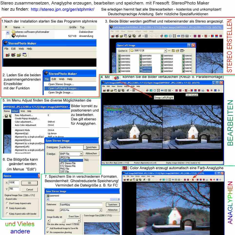 Stereofotografie - Stereos zusammenbauen - mit SPM ein Kinderspiel,