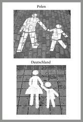 Straßenschilder im Vergleich