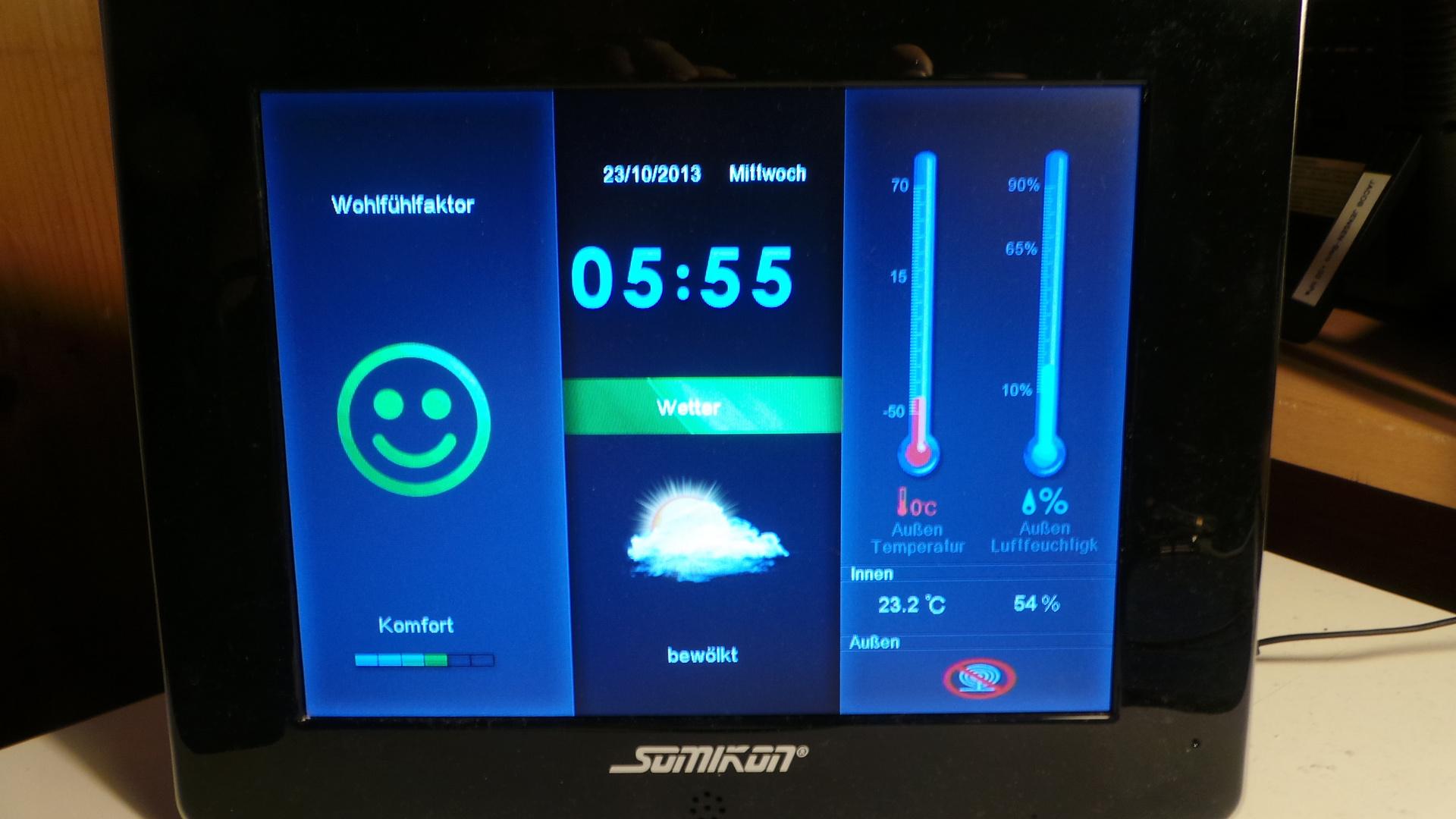 SUMIKON®-Wetterstation