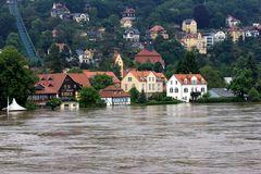 Ufer Dresden Loschwitz