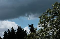 Wind, Regen, Sonnenschein