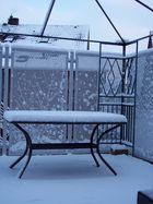 Winter - Sommer